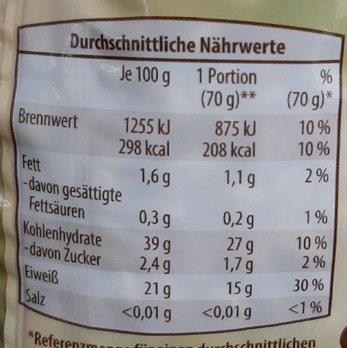Weiße Bohnen - Voedingswaarden - de