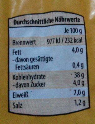 Pausenbrot - Nutrition facts - de