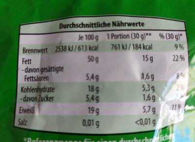 Nuss-Variation - Nutrition facts - de