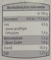 Schweinegyros - Nährwertangaben - de
