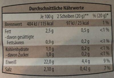 Pastrami - Informations nutritionnelles - de