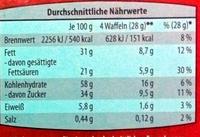 Schoko Waffelröllchen Zartbitter - Voedingswaarden - de