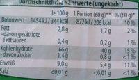 Espelta refinada - Nutrition facts
