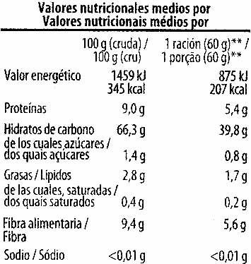 Sémola de trigo duro cuscús - Información nutricional