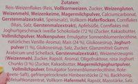 Activ Knusper-Müsli (Himbeer Joghurt, Schoko, Pur) - Ingredients