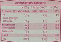 Activ Knusper-Müsli (Himbeer Joghurt, Schoko, Pur) - Nutrition facts