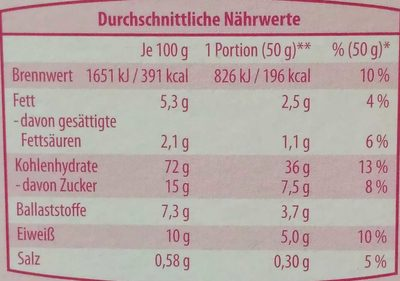 Activ Knusper-Müsli (Himbeer Joghurt, Schoko, Pur) - Nutrition facts - de