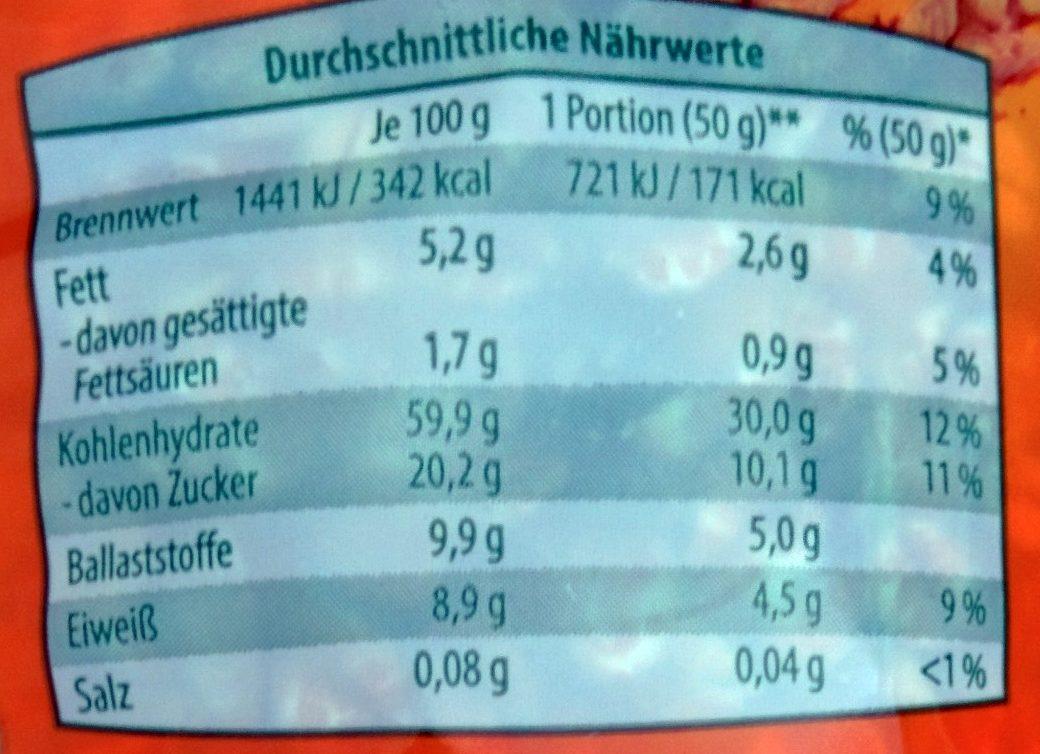 Müsli mit 32% Fruchtenteil - Voedigswaarden
