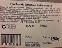 Tranches de jambon cuit déclassées - Información nutricional