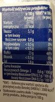 Filety z pstrąga tęczowego wędzonego na gorąco - Nutrition facts