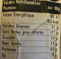Véritable Andouille de Cambrai - Voedingswaarden - fr