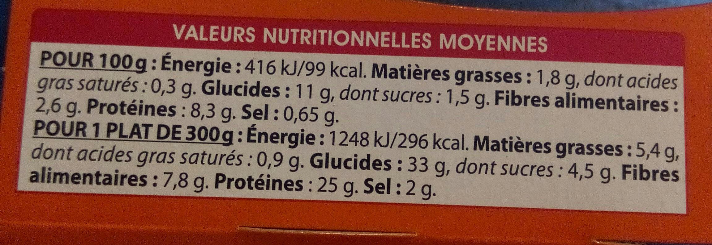 Lentilles cuisinees poulet et petits egumes - Nutrition facts - fr