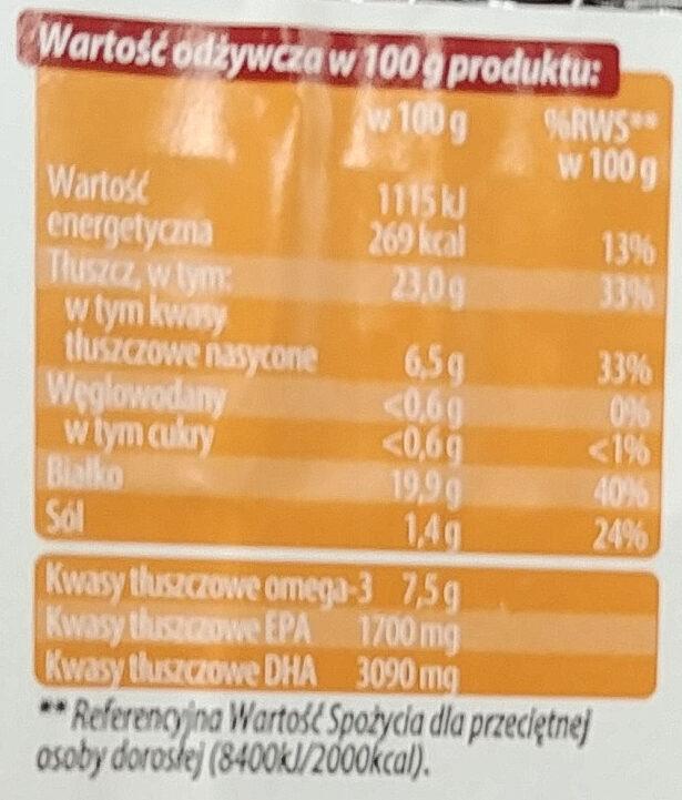 Filet z makreli wędzony z posypką - Informations nutritionnelles - pl
