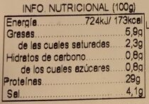 Cecina - Informations nutritionnelles