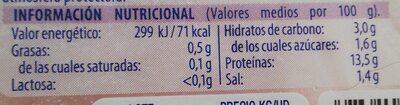 Pechuga de pavo lonchas finas - Información nutricional - es