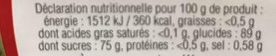Pommes cristallisees - Nutrition facts - fr