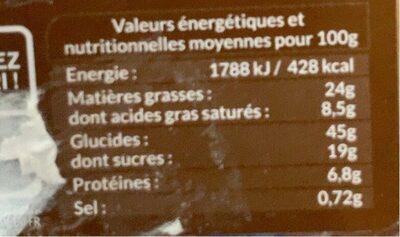 Mini beignets fourrés au chocolat noisette - Informations nutritionnelles - fr