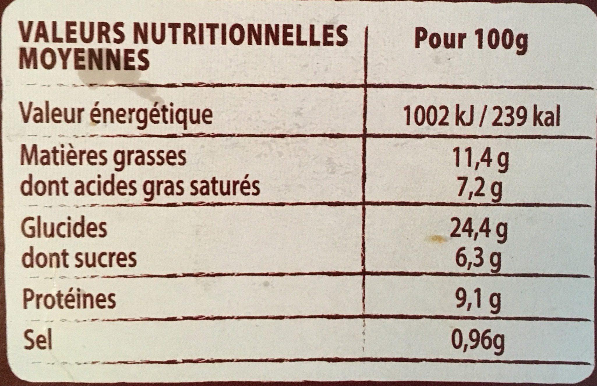 Pizza montagnarde - Nutrition facts