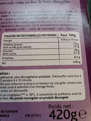Pizza legumes - grana padano - pesto - Nutrition facts - fr