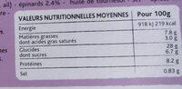 Pizza legumes - grana padano - pesto - Informations nutritionnelles - fr