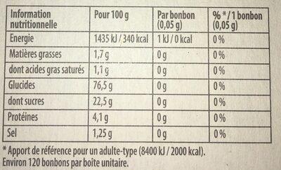 Cachou - Valori nutrizionali - fr