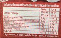 Chewing-gum parfum fraise des bois - Informations nutritionnelles - fr
