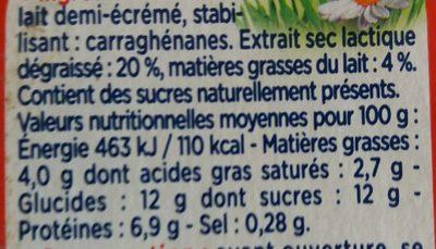 Lait concentré non sucré 1/2 écrémé - Ingrediënten - fr