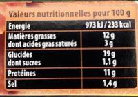 Crousti nuggets de poulet - Valori nutrizionali - fr