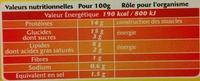Escalope Cordon Bleu - Informations nutritionnelles