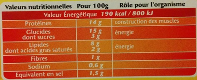 Escalope Cordon Bleu de Dinde - Valori nutrizionali - fr