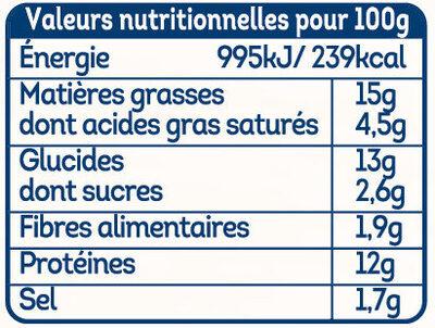 Crousty croc jambon de dinde - Valori nutrizionali - fr