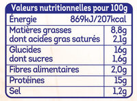 Escalope cordon bleu au bacon de dinde - Nutrition facts - fr