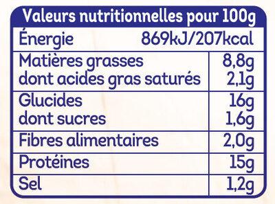 Escalope cordon bleu au bacon de dinde - Informations nutritionnelles - fr