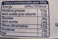 Escalope cordon bleu au bacon de dinde - Valori nutrizionali - fr