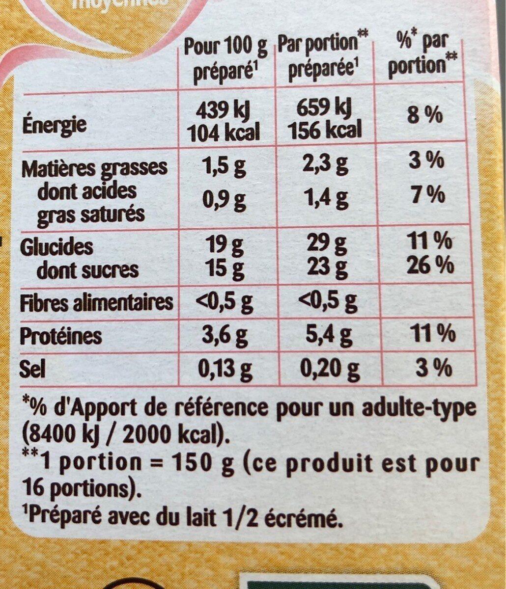 Préparation pour gâteau de semoule - Nutrition facts - fr