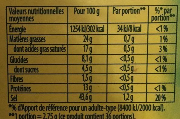 Knorr Bouillon Cube Bouquet Garni Thym Persil Laurier 9 Cubes - Nutrition facts - fr