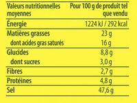 Knorr Court-Bouillon Fines Herbes 9 Cubes - Valori nutrizionali - fr
