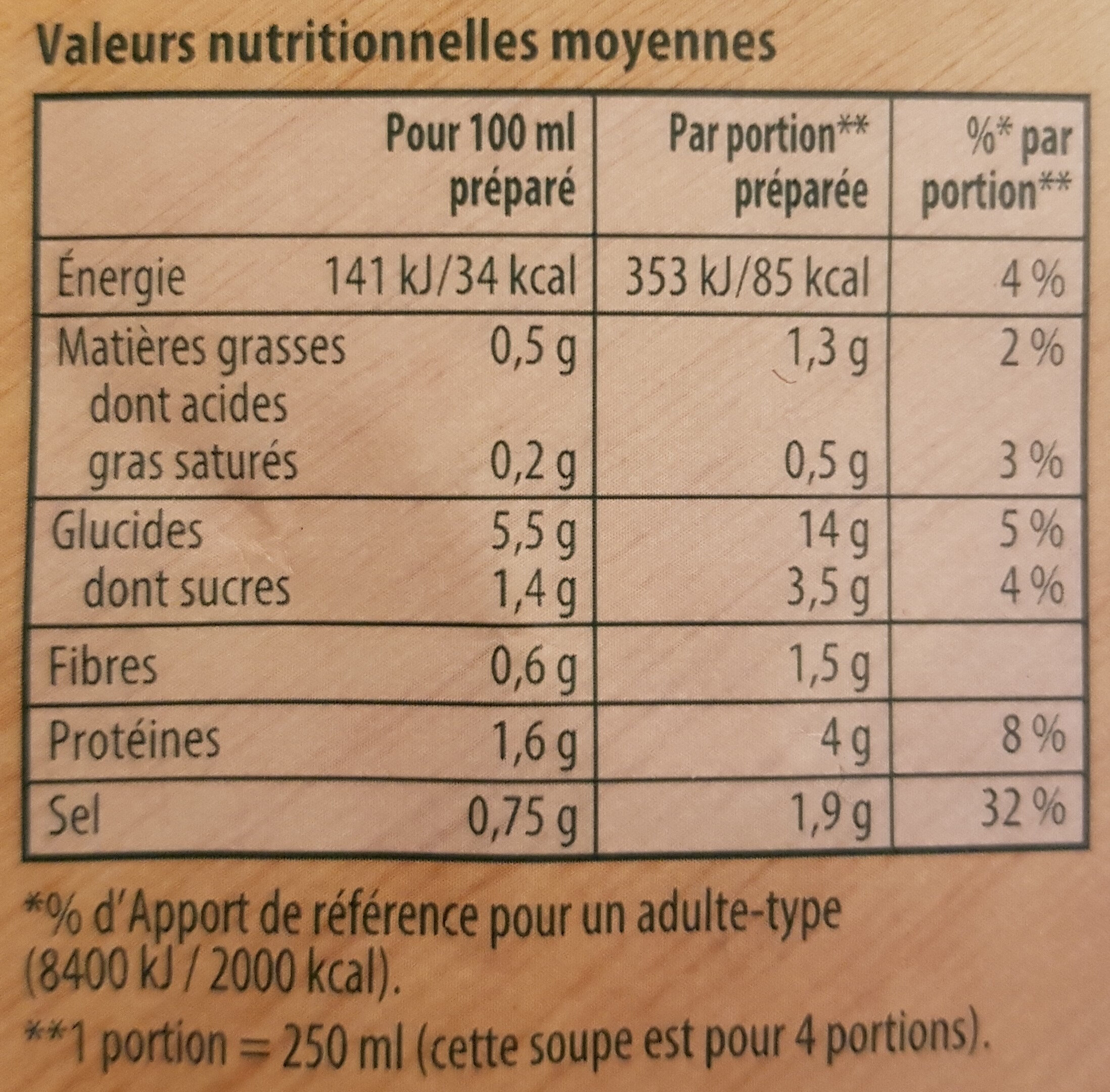 Knorr Soupe Chorba Marocaine au Mouton-Halal 100g 4 Portions - Nutrition facts - fr