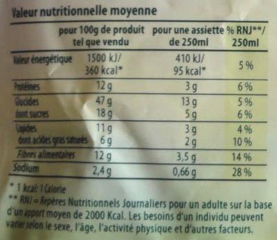 Soupe passée poireaux et légumes variés - Nutrition facts