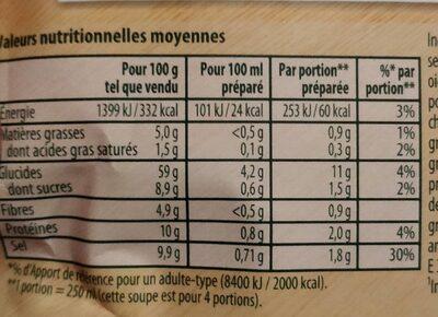 Knorr® Soupe Poule au Pot aux Petits Légumes  4 Portions 1 L - Nutrition facts - fr