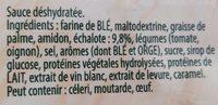 Sauce à l'Échalote - Ingredients
