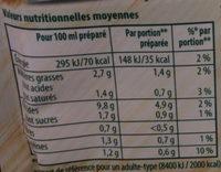 Sauce à l'Échalote - Nutrition facts