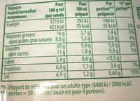 Knorr Sauce Déshydratée Echalote 33g - Nutrition facts - fr