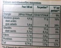 Douceur de 8 légumes à la crème fraîche - Valori nutrizionali - fr