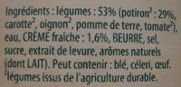 Velouté de potiron à la crème fraîche - Ingredienti - fr