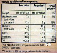 Velouté de potiron à la crème fraîche - Valori nutrizionali - fr