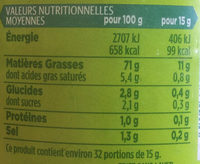 Mayonnaise - Informations nutritionnelles
