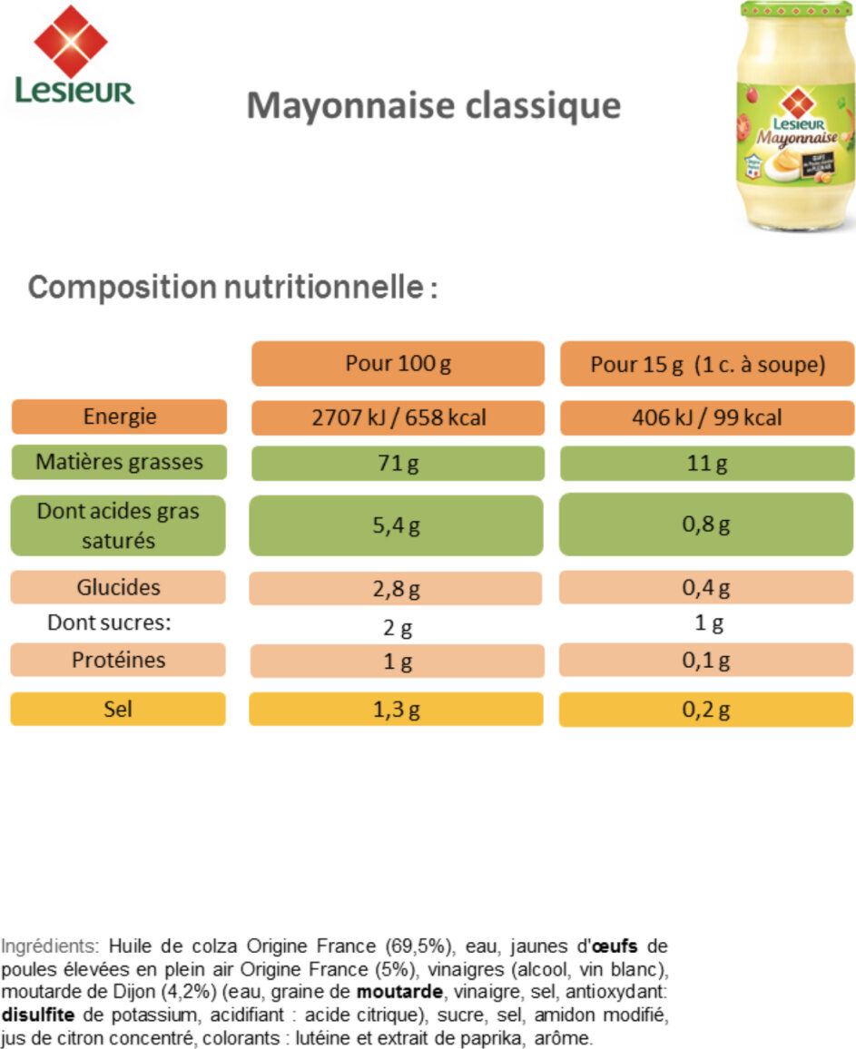 Mayonnaise Classique - Voedingswaarden - fr