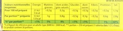 Knorr Bouillon Pot-au-Feu 15 Cubes 150g - Valori nutrizionali