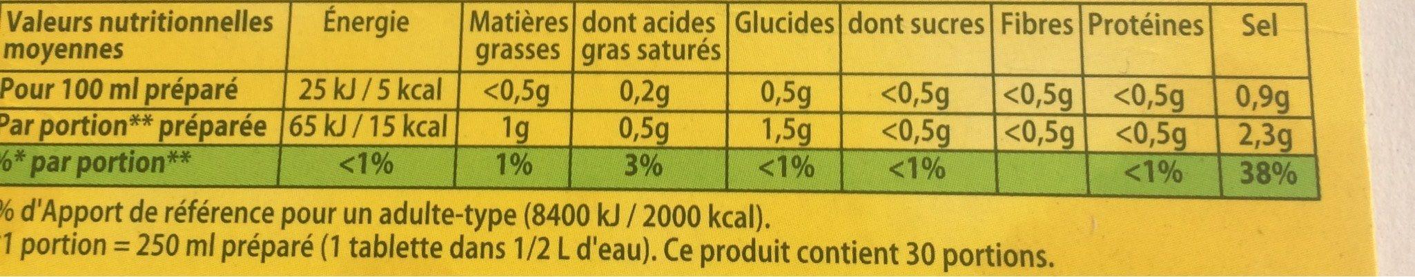 Knorr Bouillon de Poule 150g - 栄養成分表 - fr